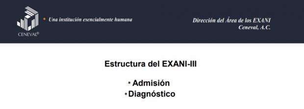 Temario del examen EXANI III CENEVAL 2020
